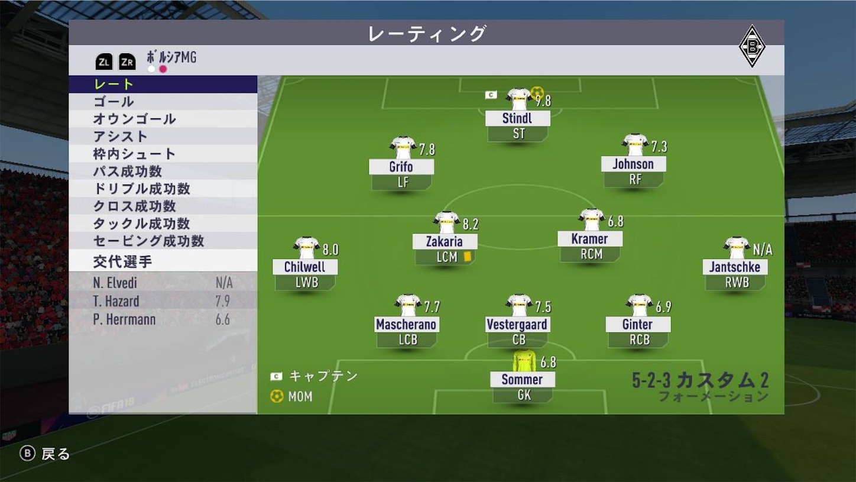 f:id:SoccerP:20180109115413j:image