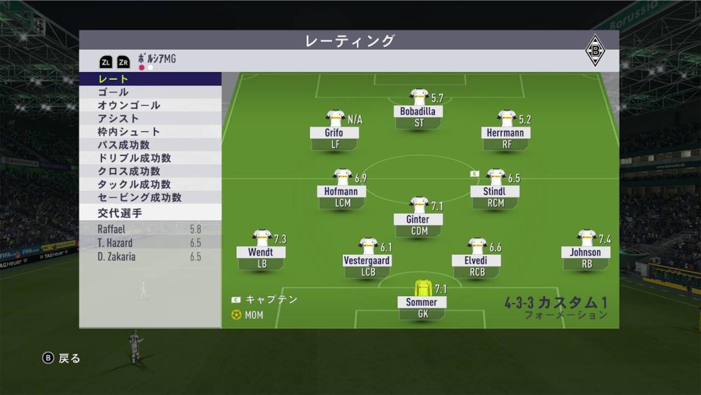 f:id:SoccerP:20180120144309j:image