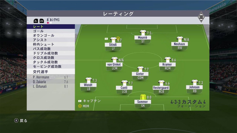 f:id:SoccerP:20180201223030j:image