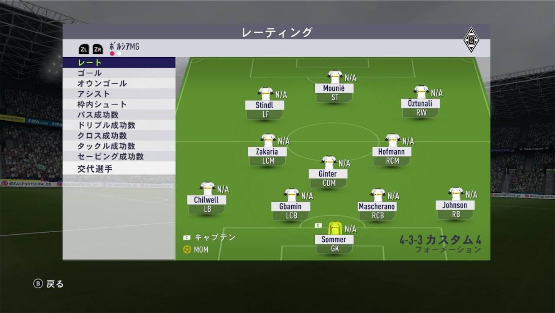 f:id:SoccerP:20180204173904j:image