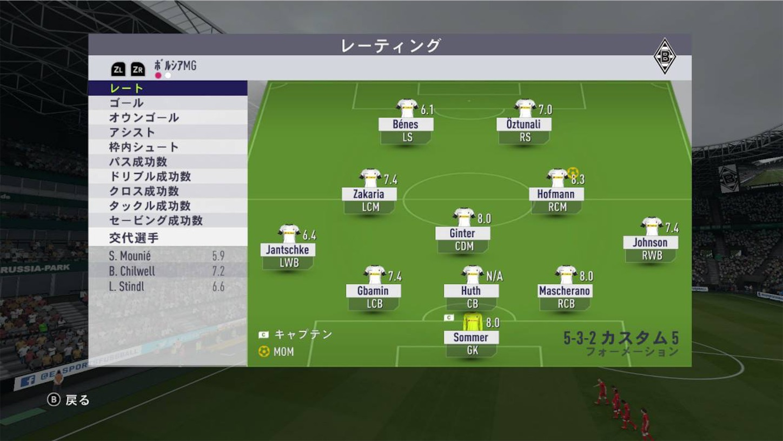 f:id:SoccerP:20180204174210j:image