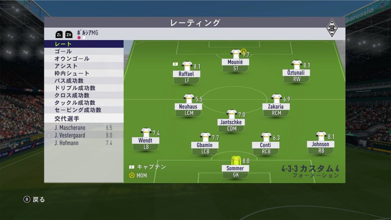f:id:SoccerP:20180204175004j:image