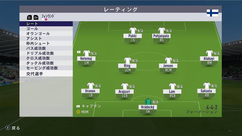 f:id:SoccerP:20180208114211j:image