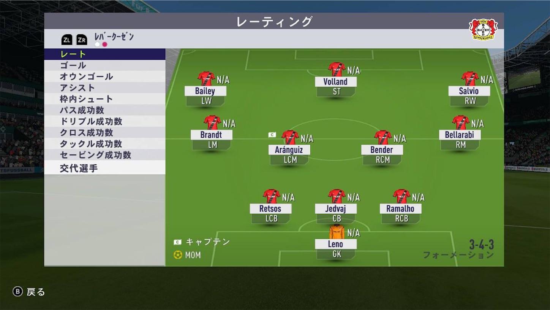 f:id:SoccerP:20180212092716j:image