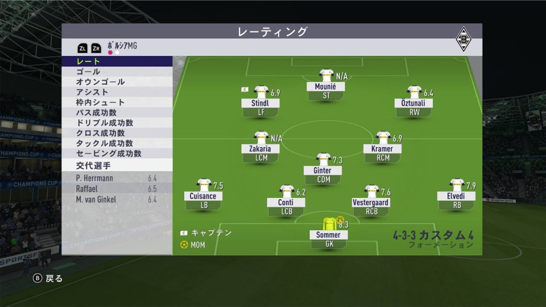 f:id:SoccerP:20180215183918j:image