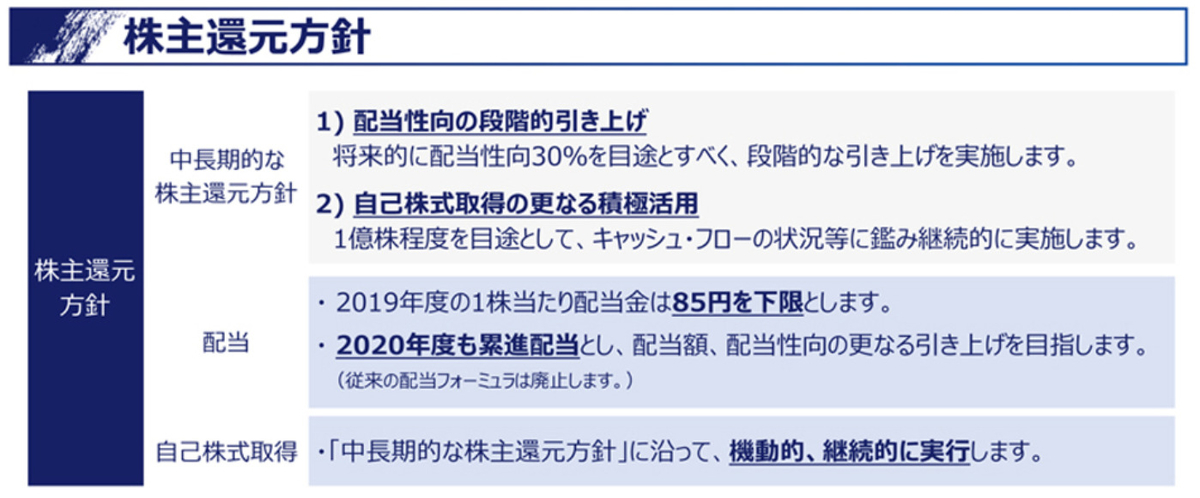 f:id:Sogoshoshaman:20200330050521j:plain