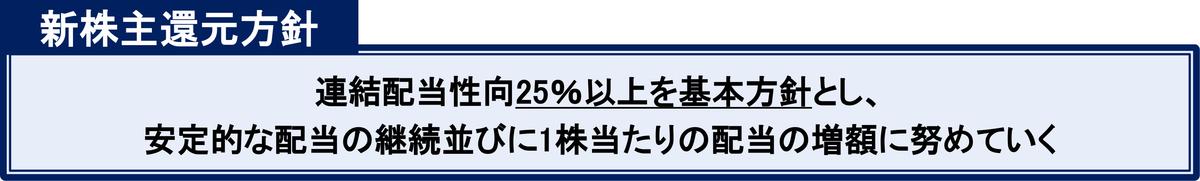 f:id:Sogoshoshaman:20200330051324j:plain