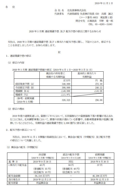 sumitomo-corporation-pressrelease-201911-1