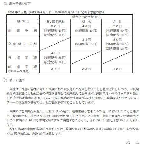 sumitomo-corporation-pressrelease-201911-2