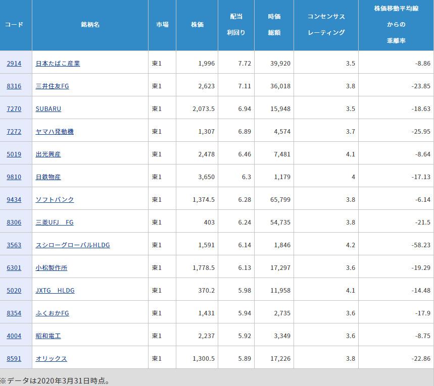 stock-list