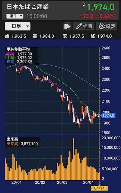 jt-chart