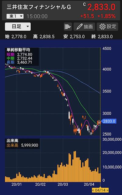 smbc-chart