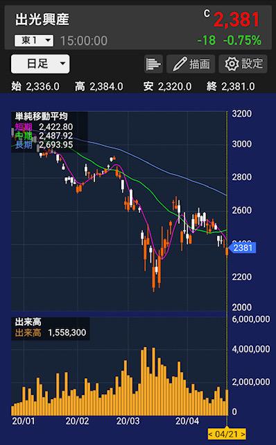 idemitsu-chart