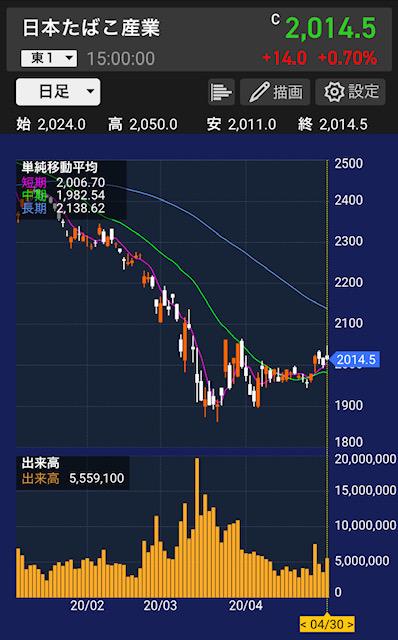 jt-stock-chart