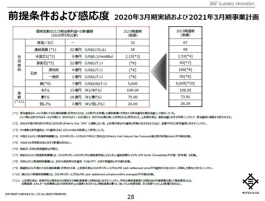 mitsui-zentei-202103
