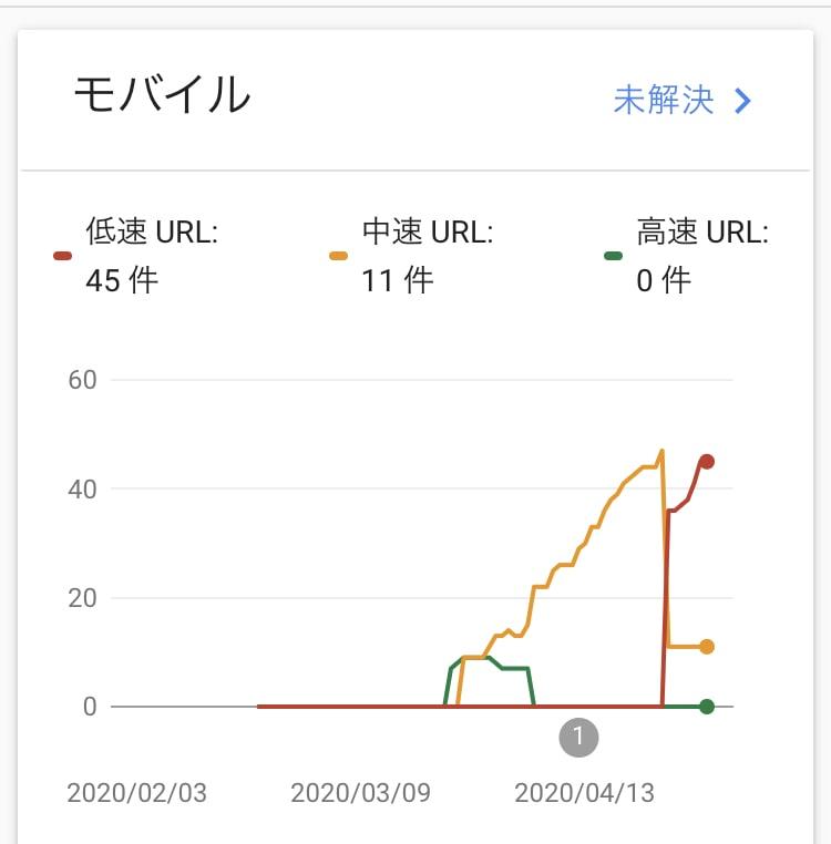 google-console2