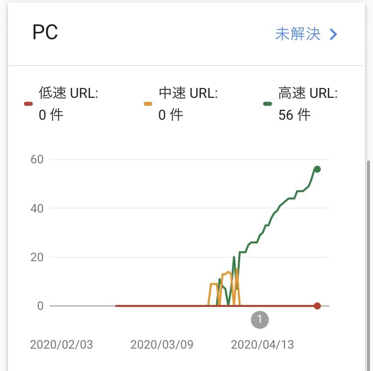google-console3