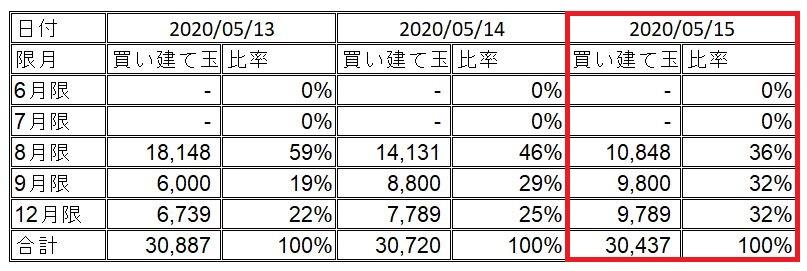 1671-etf-portfolio-20200515