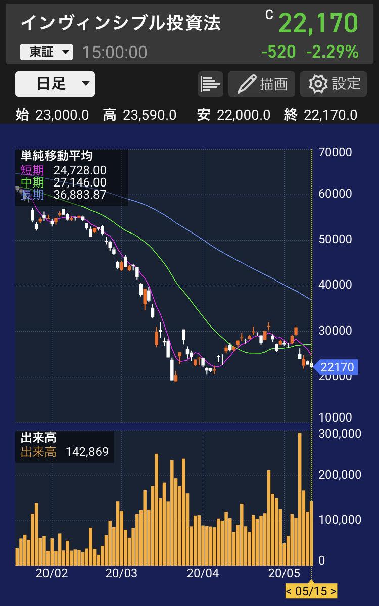 8963-stock-chart