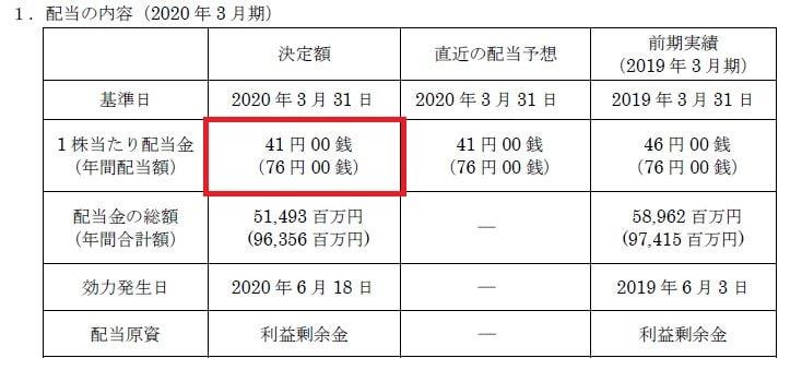 orix-dividend-202003