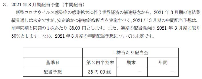 orix-dividend-202103