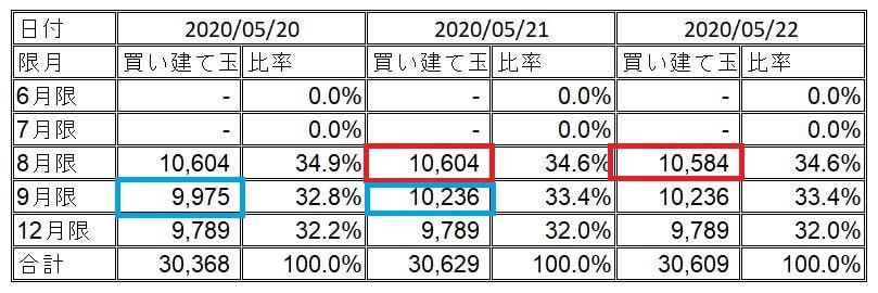 1671-etf-portfolio-20200522