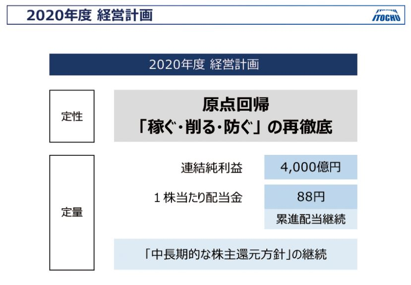 itochu-dividend-policy-2020