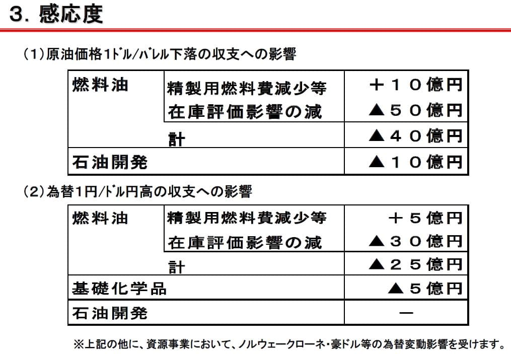 idemitsu-oilprice-zentei-202103