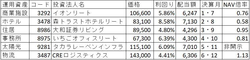 f:id:Sogoshoshaman:20200527205245j:plain