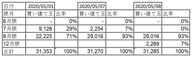 f:id:Sogoshoshaman:20200527205817j:plain