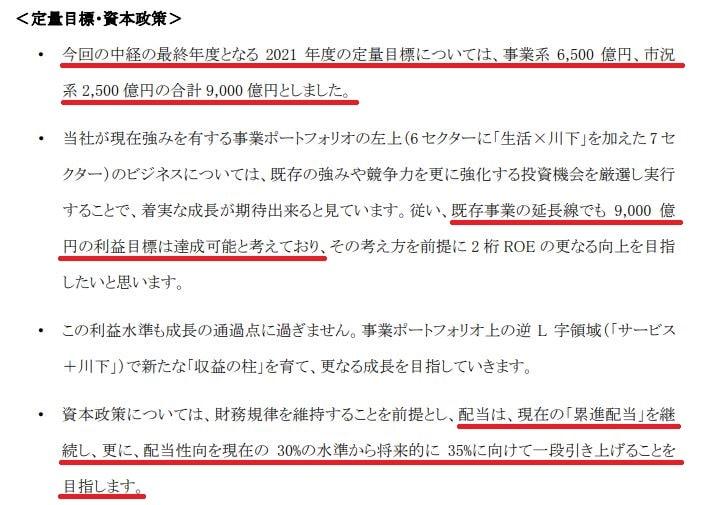 mitsubishi-corporation-strategy-2021