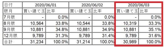 1671-etf-portfolio-20200603