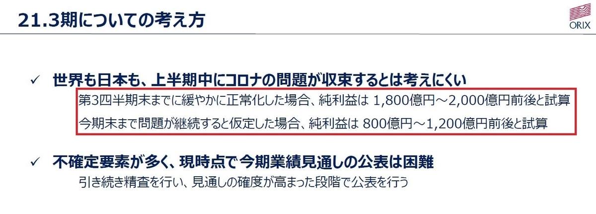 orix-forecast-202103