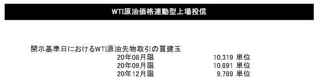 1671-press-release-20200608