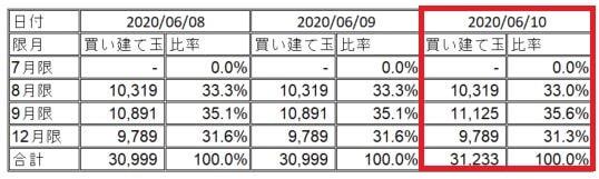 1671-etf-portfolio-20200610