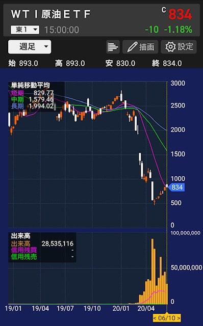 1671-chart-20200610