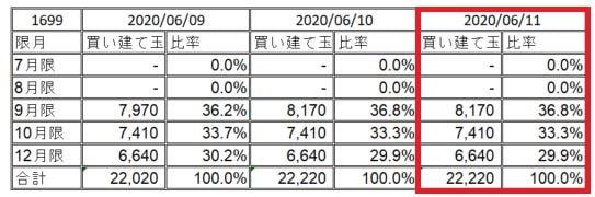 1699-portfolio-20200611
