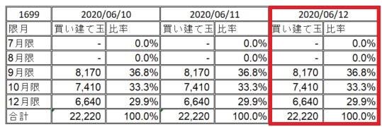 1699-portfolio-20200612