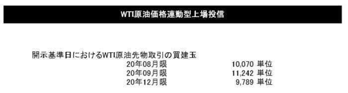 1671-press-release-20200615