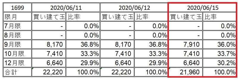 1699-portfolio-20200615