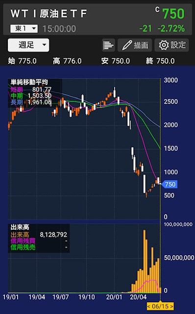 1671-chart-20200615