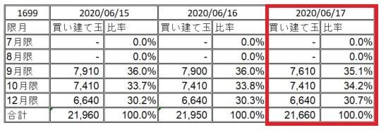 1699-portfolio-20200617