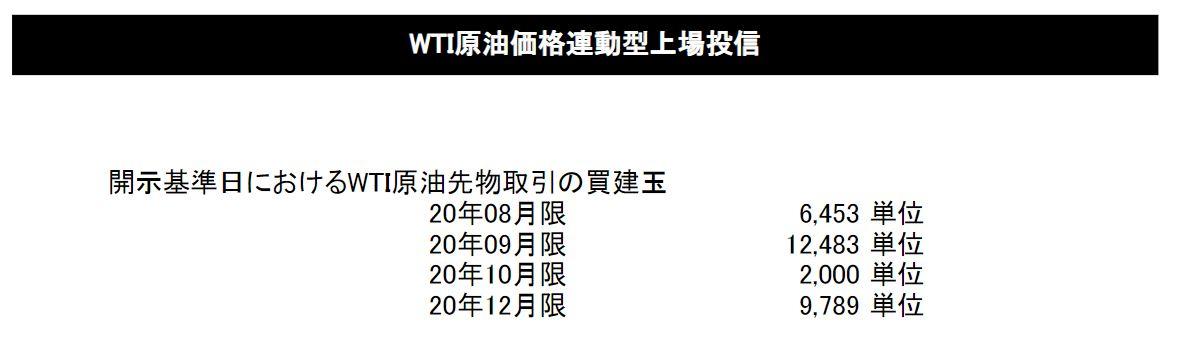 1671-press-release-20200618