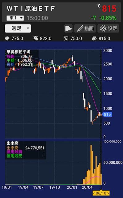 1671-chart-20200618