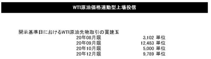 1671-press-release-20200619