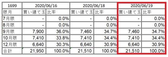 1699-portfolio-20200619