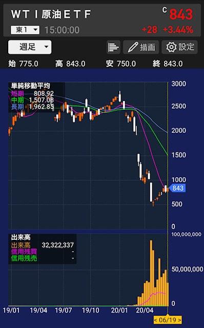 1671-chart-20200619