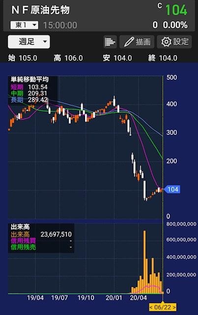 1699-chart-20200622