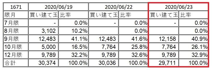 1671-portfolio-200623