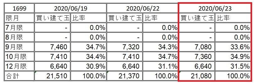 1699-portfolio-20200623